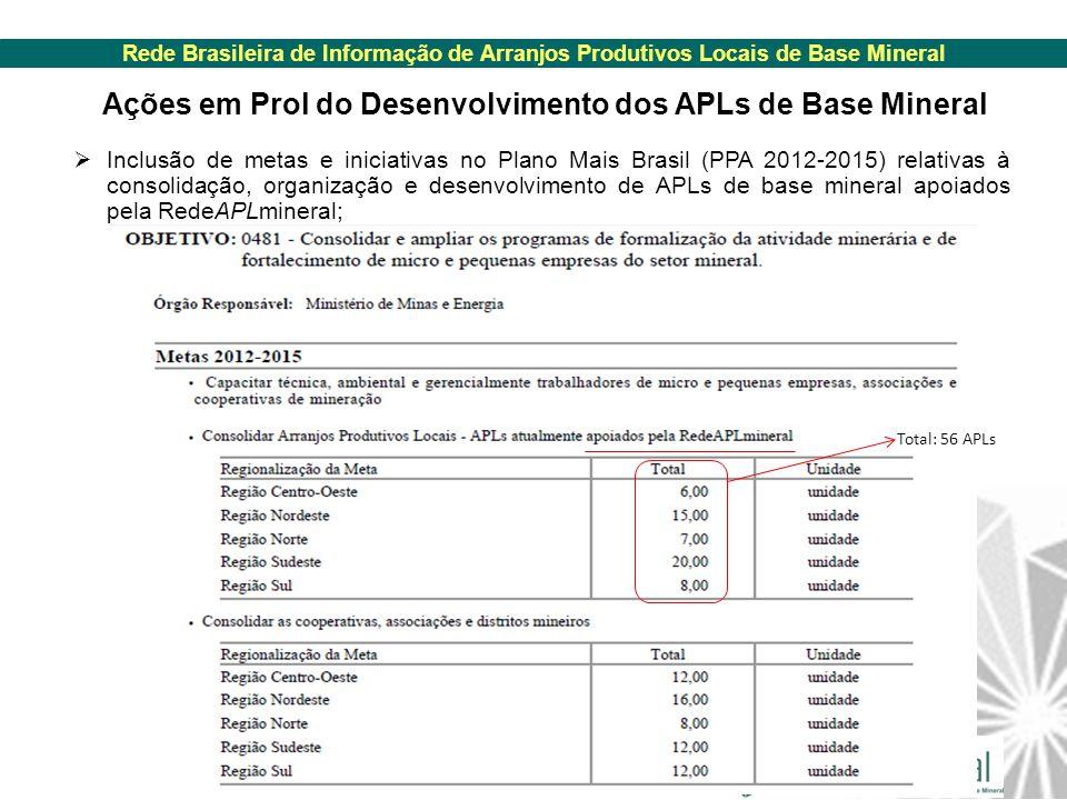 Rede Brasileira de Informação de Arranjos Produtivos Locais de Base Mineral  Inclusão de metas e iniciativas no Plano Mais Brasil (PPA 2012-2015) relativas à consolidação, organização e desenvolvimento de APLs de base mineral apoiados pela RedeAPLmineral; Ações em Prol do Desenvolvimento dos APLs de Base Mineral Total: 56 APLs