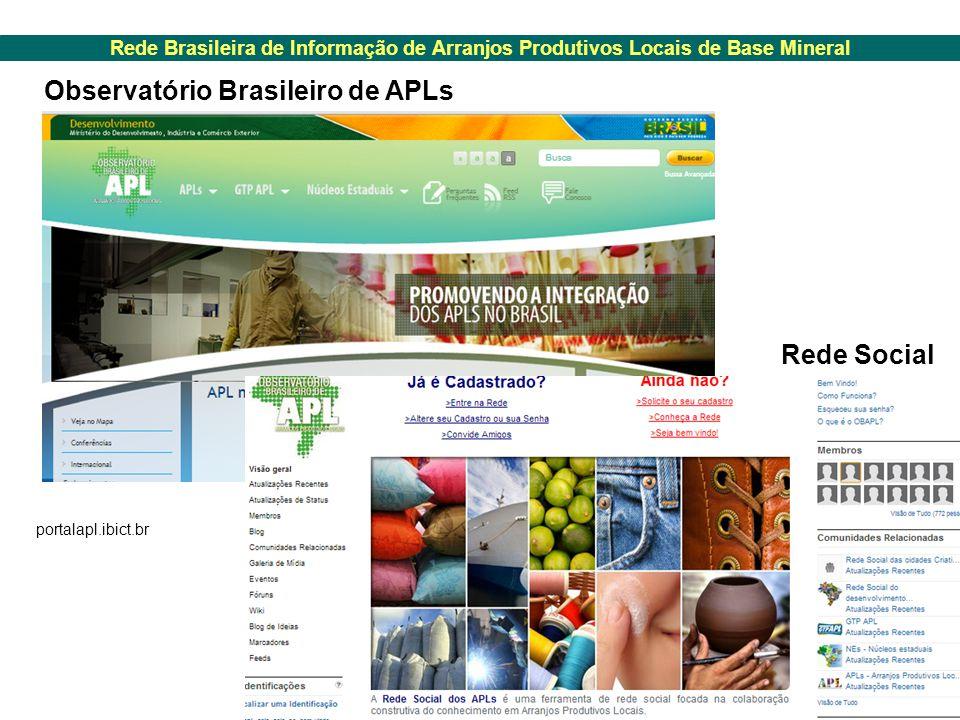 Rede Brasileira de Informação de Arranjos Produtivos Locais de Base Mineral portalapl.ibict.br Observatório Brasileiro de APLs Rede Social