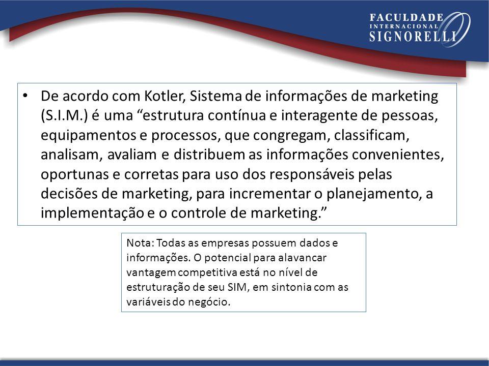 """De acordo com Kotler, Sistema de informações de marketing (S.I.M.) é uma """"estrutura contínua e interagente de pessoas, equipamentos e processos, que c"""