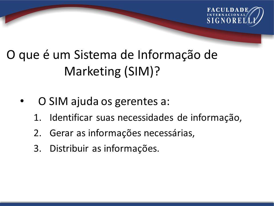 O que é um Sistema de Informação de Marketing (SIM)? O SIM ajuda os gerentes a: 1.Identificar suas necessidades de informação, 2.Gerar as informações
