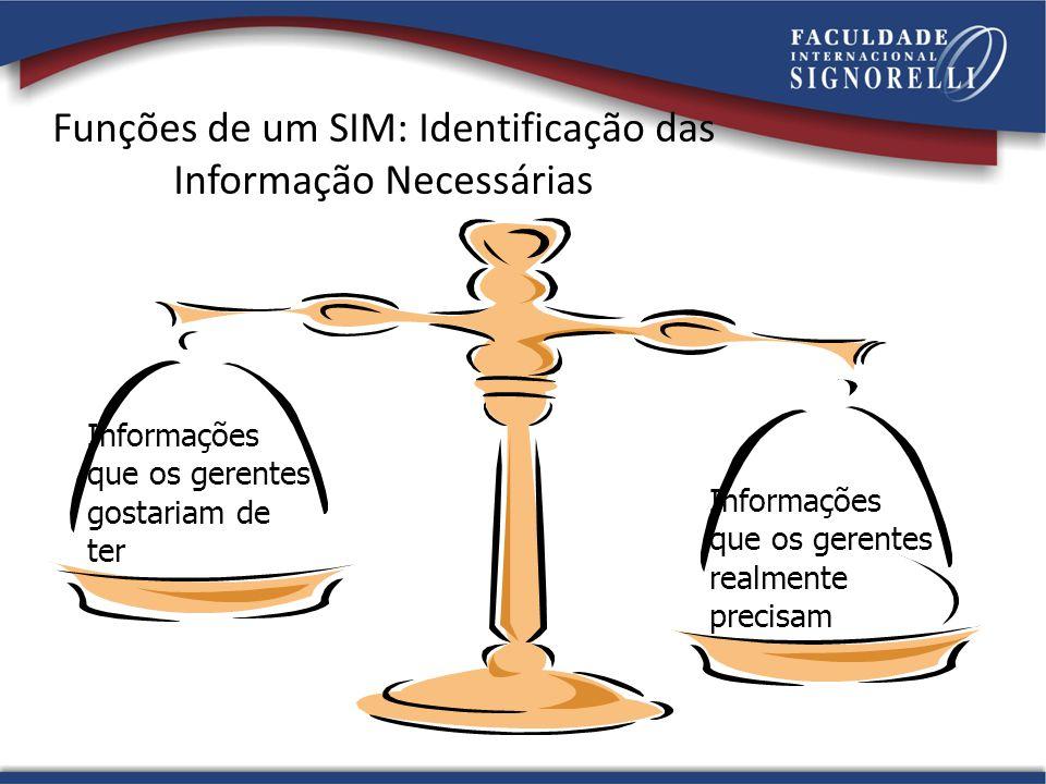 Informações que os gerentes gostariam de ter Informações que os gerentes realmente precisam Funções de um SIM: Identificação das Informação Necessária