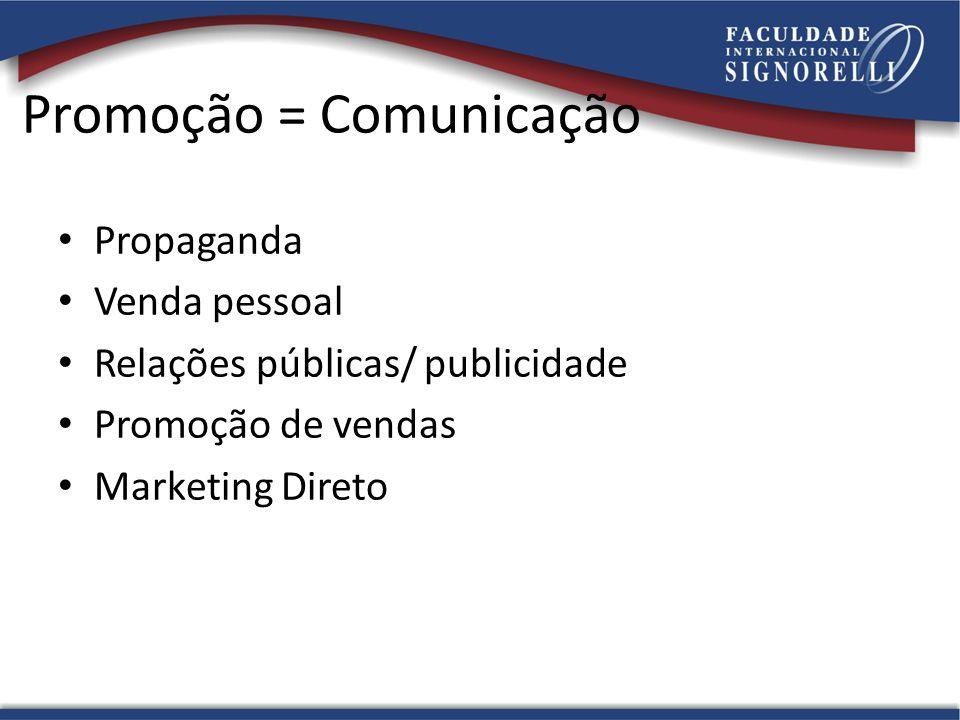 Promoção = Comunicação Propaganda Venda pessoal Relações públicas/ publicidade Promoção de vendas Marketing Direto