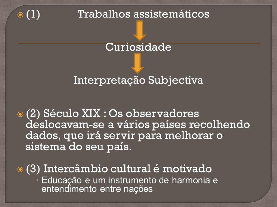  (1) Trabalhos assistemáticos Curiosidade Interpretação Subjectiva  (2) Século XIX : Os observadores deslocavam-se a vários países recolhendo dados,