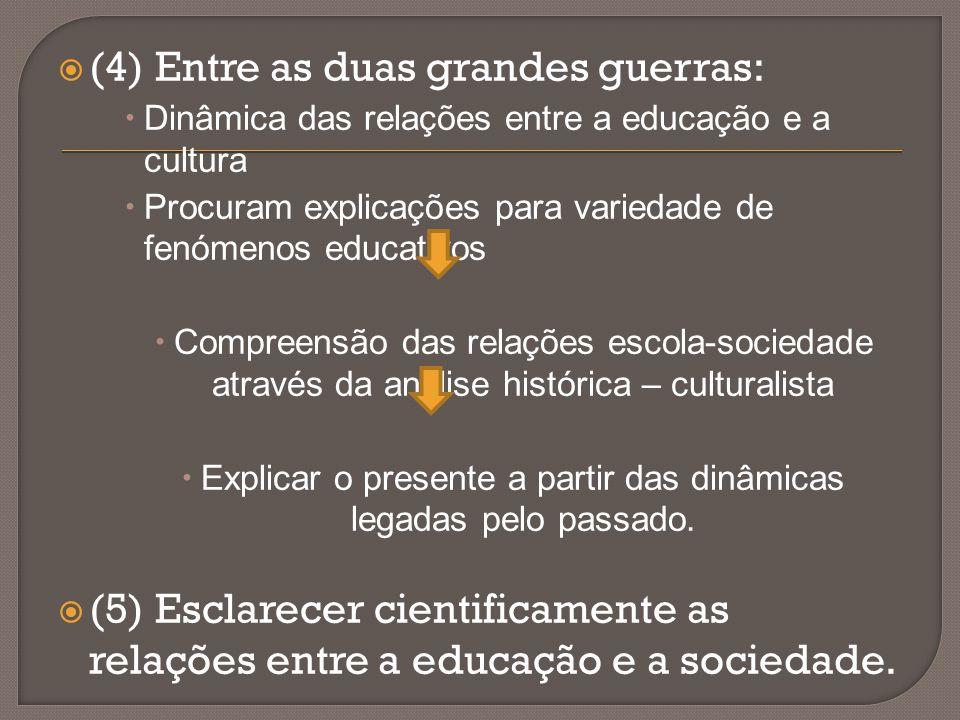  (4) Entre as duas grandes guerras:  Dinâmica das relações entre a educação e a cultura  Procuram explicações para variedade de fenómenos educativo