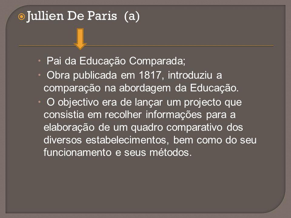  Jullien De Paris (a)  Pai da Educação Comparada;  Obra publicada em 1817, introduziu a comparação na abordagem da Educação.  O objectivo era de l