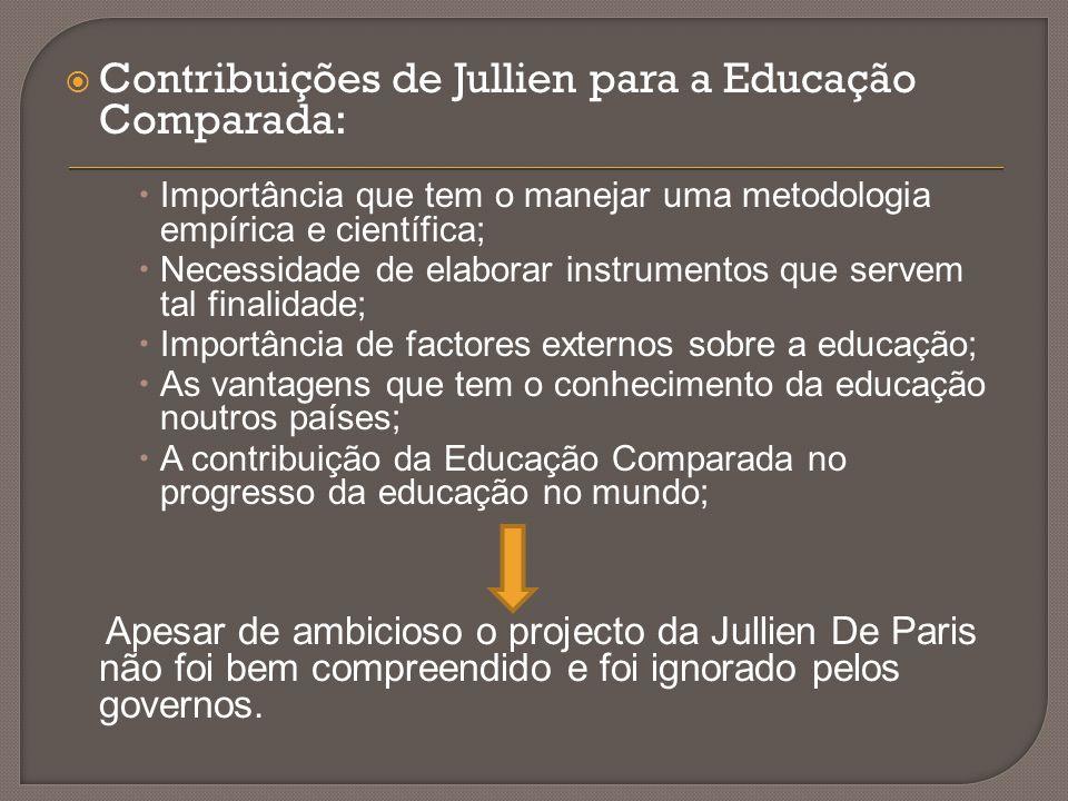  Contribuições de Jullien para a Educação Comparada:  Importância que tem o manejar uma metodologia empírica e científica;  Necessidade de elaborar