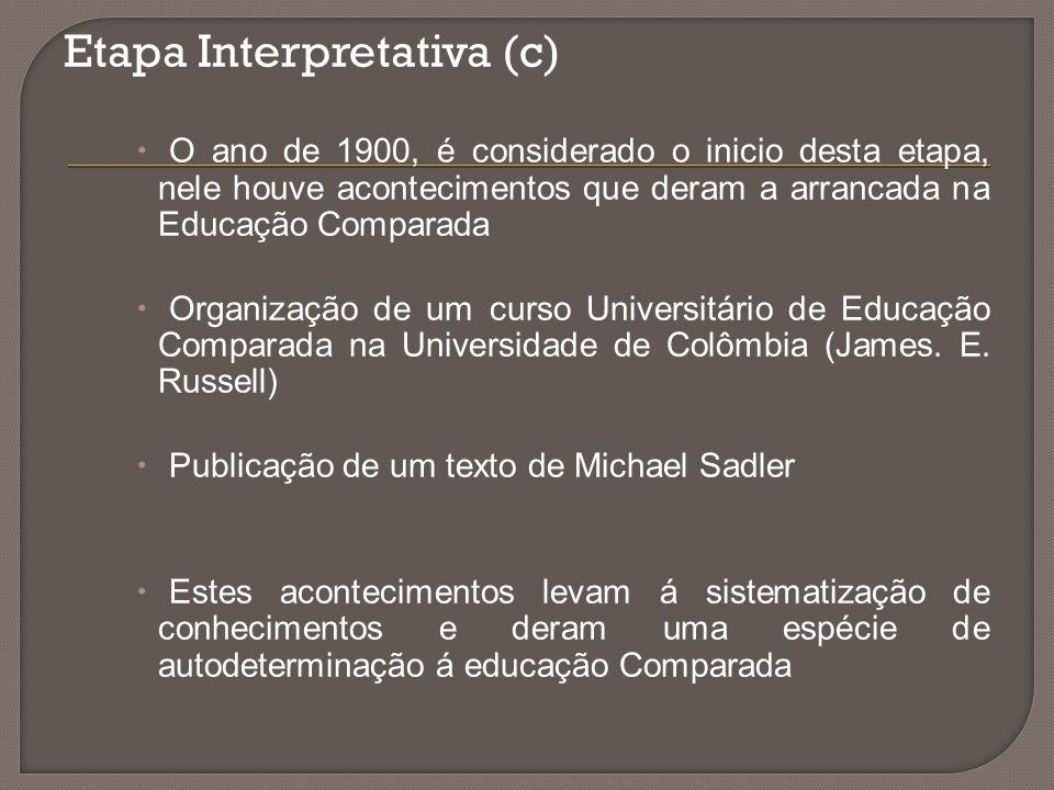 Etapa Interpretativa (c)  O ano de 1900, é considerado o inicio desta etapa, nele houve acontecimentos que deram a arrancada na Educação Comparada 