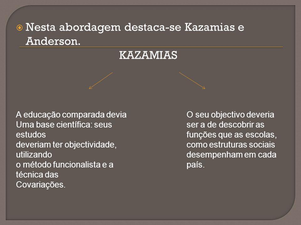  Nesta abordagem destaca-se Kazamias e Anderson. KAZAMIAS A educação comparada devia Uma base científica: seus estudos deveriam ter objectividade, ut