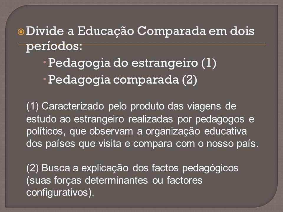 Divide a Educação Comparada em dois períodos:  Pedagogia do estrangeiro (1)  Pedagogia comparada (2) (1) Caracterizado pelo produto das viagens de