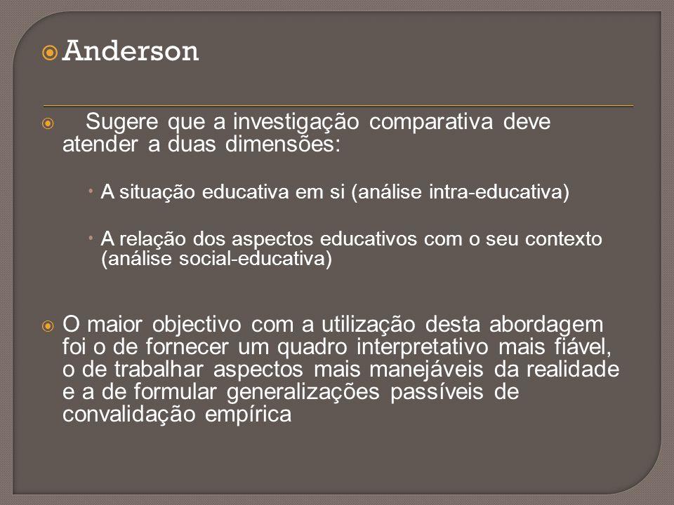  Anderson  Sugere que a investigação comparativa deve atender a duas dimensões:  A situação educativa em si (análise intra-educativa)  A relação d