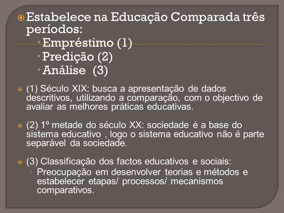  Estabelece na Educação Comparada três períodos:  Empréstimo (1)  Predição (2)  Análise (3)  ( 1) Século XIX: busca a apresentação de dados descr
