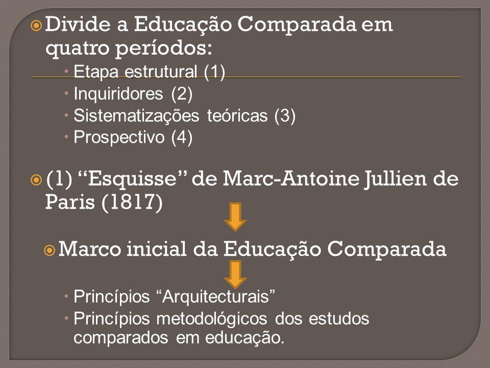 """ Divide a Educação Comparada em quatro períodos:  Etapa estrutural (1)  Inquiridores (2)  Sistematizações teóricas (3)  Prospectivo (4)  (1) """"Es"""