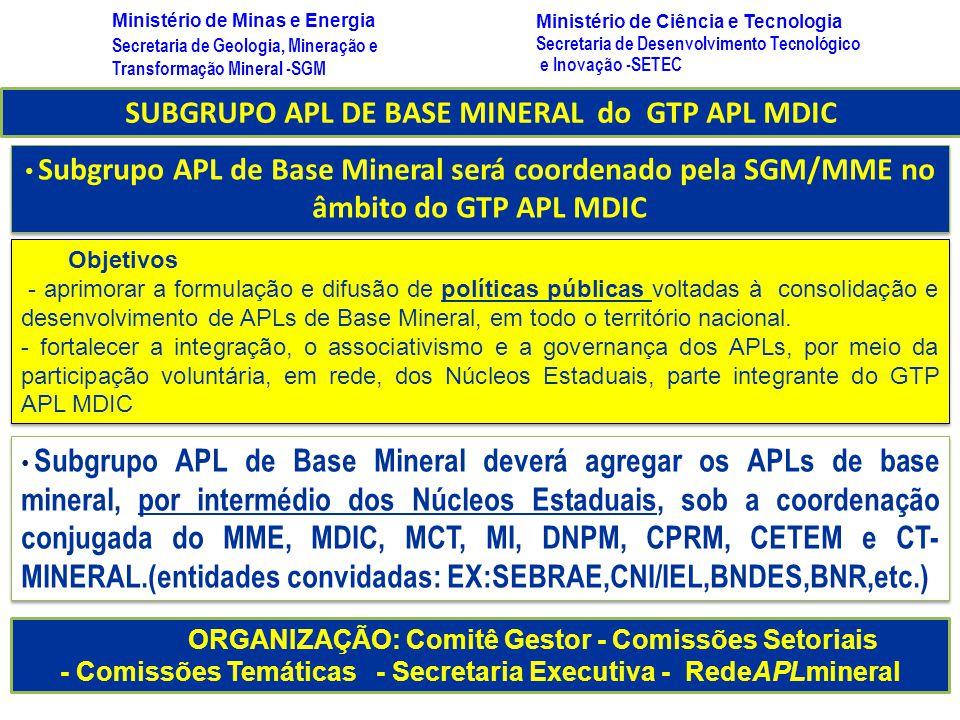 SUBGRUPO APL DE BASE MINERAL do GTP APL MDIC Subgrupo APL de Base Mineral será coordenado pela SGM/MME no âmbito do GTP APL MDIC ORGANIZAÇÃO: Comitê Gestor - Comissões Setoriais - Comissões Temáticas - Secretaria Executiva - RedeAPLmineral Subgrupo APL de Base Mineral deverá agregar os APLs de base mineral, por intermédio dos Núcleos Estaduais, sob a coordenação conjugada do MME, MDIC, MCT, MI, DNPM, CPRM, CETEM e CT- MINERAL.(entidades convidadas: EX:SEBRAE,CNI/IEL,BNDES,BNR,etc.) Objetivos - aprimorar a formulação e difusão de políticas públicas voltadas à consolidação e desenvolvimento de APLs de Base Mineral, em todo o território nacional.