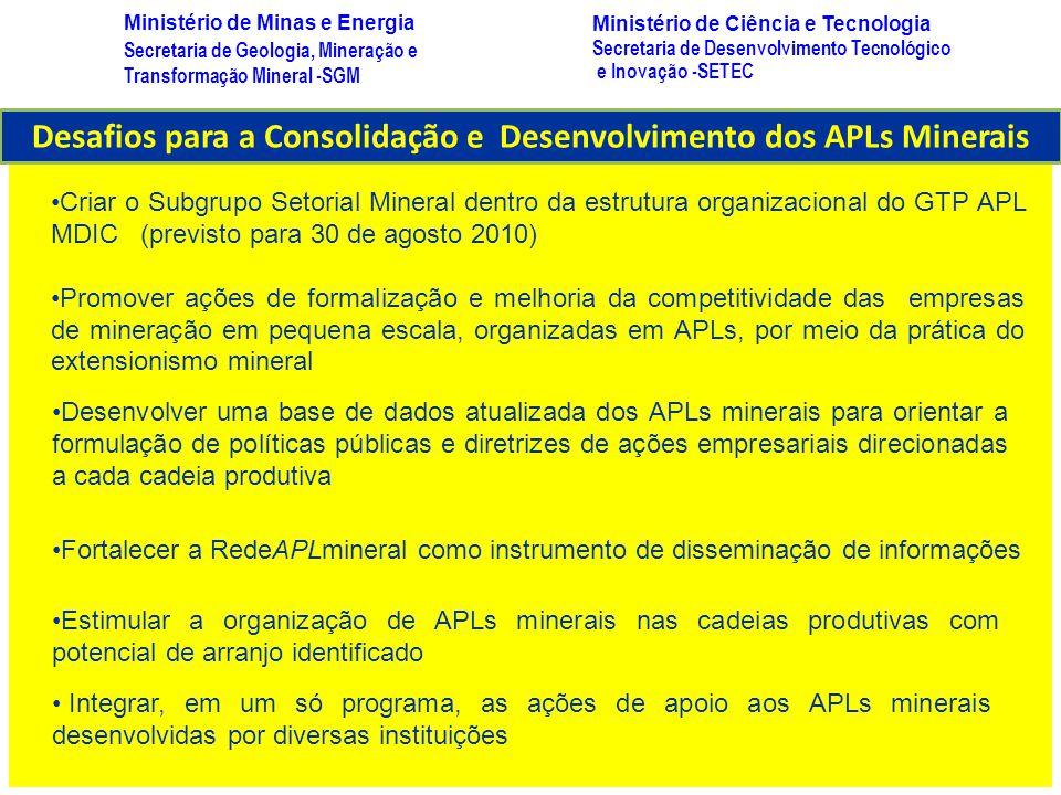 Desafios para a Consolidação e Desenvolvimento dos APLs Minerais Criar o Subgrupo Setorial Mineral dentro da estrutura organizacional do GTP APL MDIC (previsto para 30 de agosto 2010) Promover ações de formalização e melhoria da competitividade das empresas de mineração em pequena escala, organizadas em APLs, por meio da prática do extensionismo mineral Desenvolver uma base de dados atualizada dos APLs minerais para orientar a formulação de políticas públicas e diretrizes de ações empresariais direcionadas a cada cadeia produtiva Fortalecer a RedeAPLmineral como instrumento de disseminação de informações Estimular a organização de APLs minerais nas cadeias produtivas com potencial de arranjo identificado Integrar, em um só programa, as ações de apoio aos APLs minerais desenvolvidas por diversas instituições Secretaria de Geologia, Mineração e Transformação Mineral -SGM Ministério de Minas e Energia Ministério de Ciência e Tecnologia Secretaria de Desenvolvimento Tecnológico e Inovação -SETEC