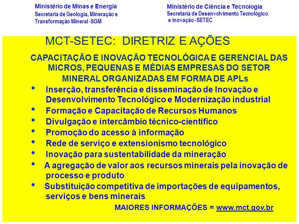 CAPACITAÇÃO E INOVAÇÃO TECNOLÓGICA E GERENCIAL DAS MICROS, PEQUENAS E MÉDIAS EMPRESAS DO SETOR MINERAL ORGANIZADAS EM FORMA DE APLs Inserção, transferência e disseminação de Inovação e Desenvolvimento Tecnológico e Modernização industrial Formação e Capacitação de Recursos Humanos Divulgação e intercâmbio técnico-científico Promoção do acesso à informação Rede de serviço e extensionismo tecnológico Inovação para sustentabilidade da mineração A agregação de valor aos recursos minerais pela inovação de processo e produto Substituição competitiva de importações de equipamentos, serviços e bens minerais MCT-SETEC: DIRETRIZ E AÇÕES MAIORES INFORMAÇÕES = www.mct.gov.brwww.mct.gov.br Secretaria de Geologia, Mineração e Transformação Mineral -SGM Ministério de Minas e Energia Ministério de Ciência e Tecnologia Secretaria de Desenvolvimento Tecnológico e Inovação -SETEC