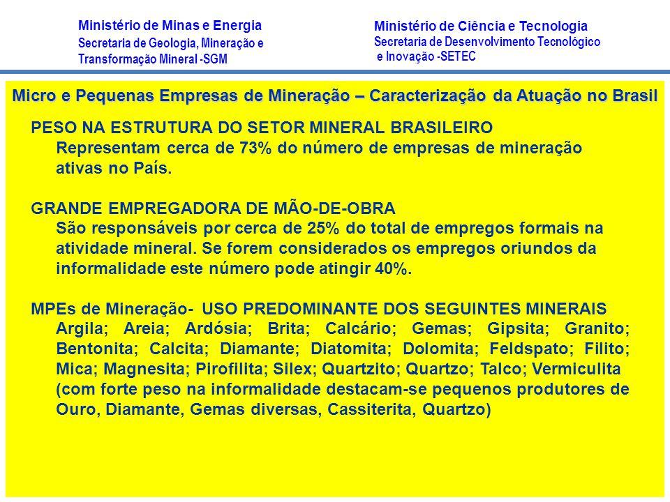 PESO NA ESTRUTURA DO SETOR MINERAL BRASILEIRO Representam cerca de 73% do número de empresas de mineração ativas no País. GRANDE EMPREGADORA DE MÃO-DE