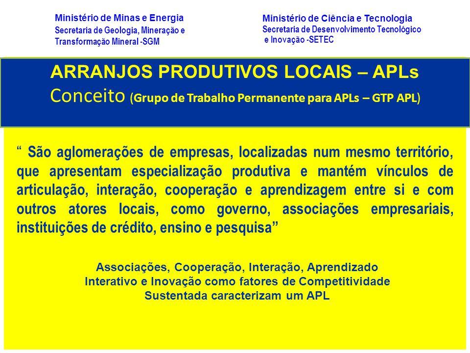 ARRANJOS PRODUTIVOS LOCAIS – APLs Conceito (Grupo de Trabalho Permanente para APLs – GTP APL) São aglomerações de empresas, localizadas num mesmo território, que apresentam especialização produtiva e mantém vínculos de articulação, interação, cooperação e aprendizagem entre si e com outros atores locais, como governo, associações empresariais, instituições de crédito, ensino e pesquisa Associações, Cooperação, Interação, Aprendizado Interativo e Inovação como fatores de Competitividade Sustentada caracterizam um APL Secretaria de Geologia, Mineração e Transformação Mineral -SGM Ministério de Minas e Energia Ministério de Ciência e Tecnologia Secretaria de Desenvolvimento Tecnológico e Inovação -SETEC