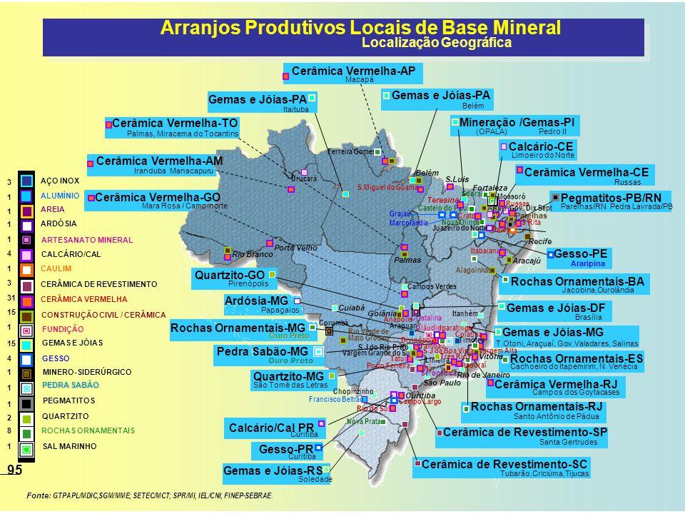 Cadeias Produtivas dos APLs de Base Mineral *APLs cadastrados na RedeAPLmineral Cadeia Produtiva de Agregados Minerais para Construção Civil – em análise Cadeias Produtivas de Gemas e Joias e de Rochas Ornamentais em Mato Grosso - em análise.