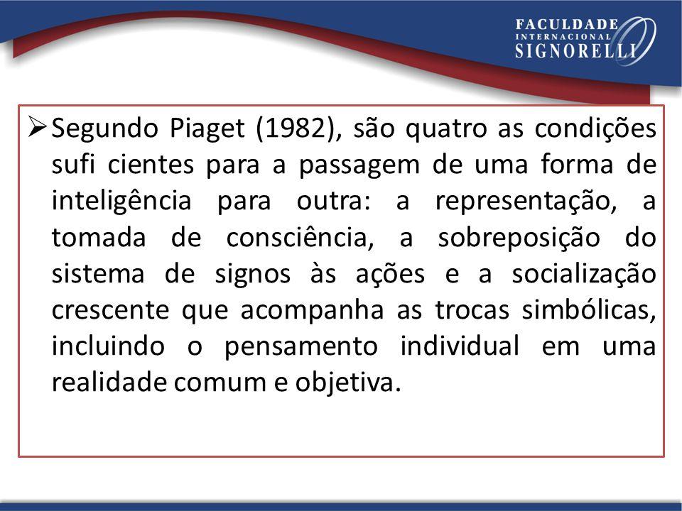 Segundo Piaget (1982), são quatro as condições sufi cientes para a passagem de uma forma de inteligência para outra: a representação, a tomada de co