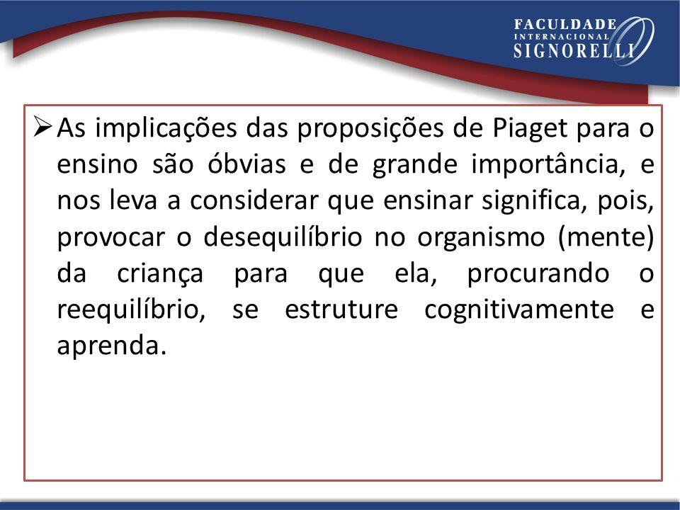  As implicações das proposições de Piaget para o ensino são óbvias e de grande importância, e nos leva a considerar que ensinar significa, pois, prov