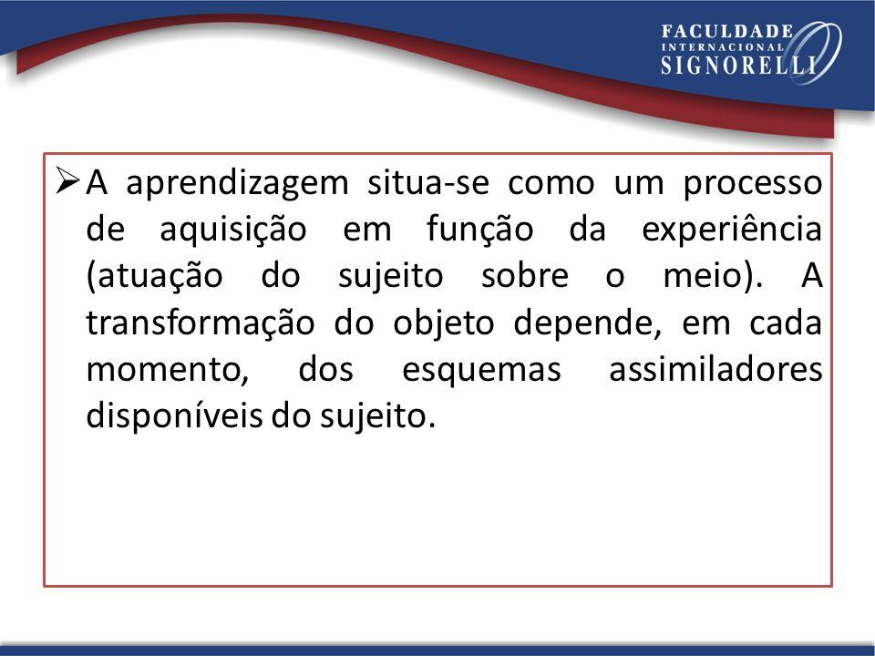  A aprendizagem situa-se como um processo de aquisição em função da experiência (atuação do sujeito sobre o meio). A transformação do objeto depende,