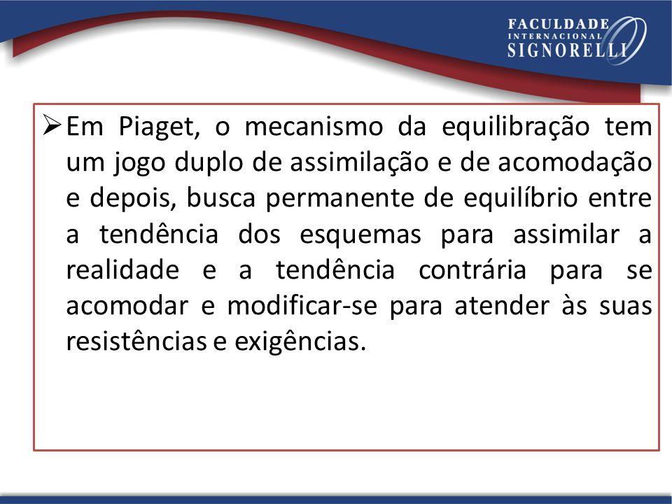  Em Piaget, o mecanismo da equilibração tem um jogo duplo de assimilação e de acomodação e depois, busca permanente de equilíbrio entre a tendência d