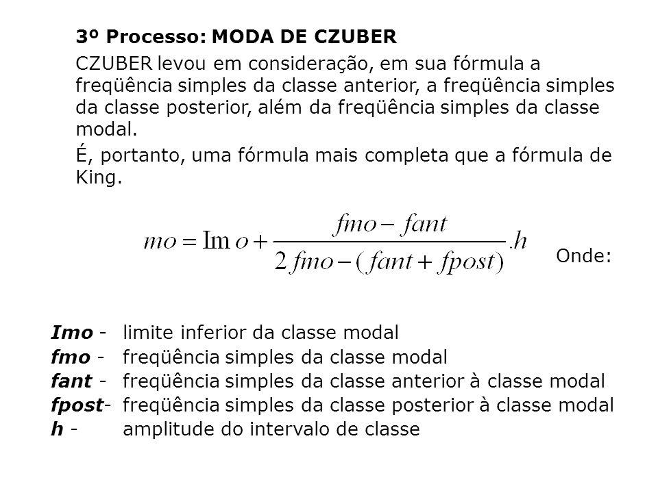 3º Processo: MODA DE CZUBER CZUBER levou em consideração, em sua fórmula a freqüência simples da classe anterior, a freqüência simples da classe posterior, além da freqüência simples da classe modal.