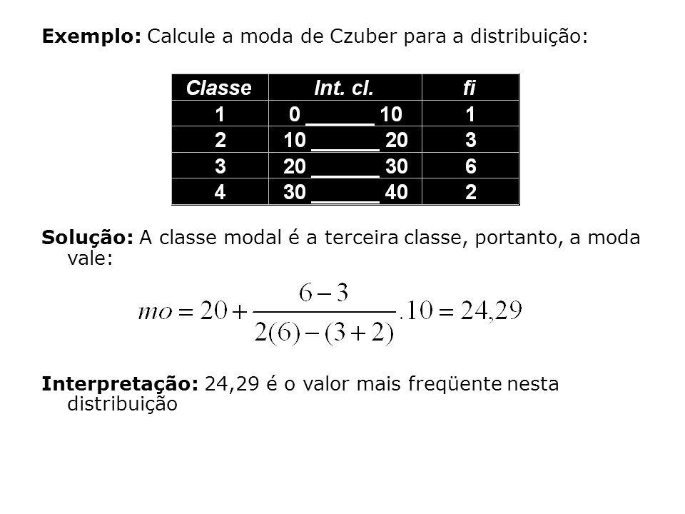 Exemplo: Calcule a moda de Czuber para a distribuição: Solução: A classe modal é a terceira classe, portanto, a moda vale: Interpretação: 24,29 é o valor mais freqüente nesta distribuição