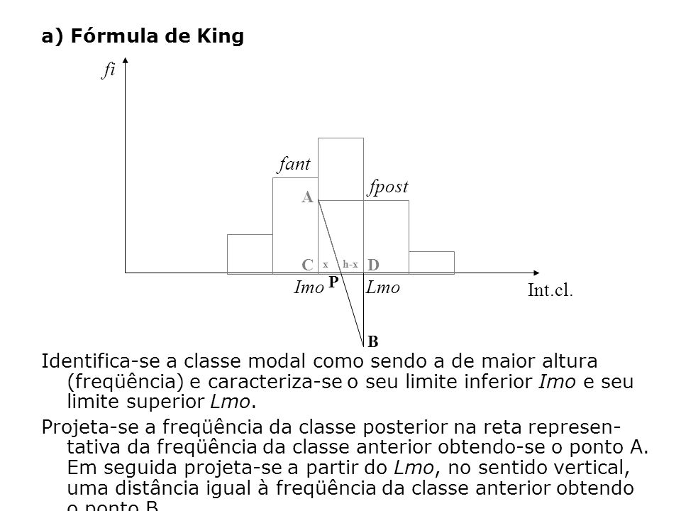 a) Fórmula de King Identifica-se a classe modal como sendo a de maior altura (freqüência) e caracteriza-se o seu limite inferior Imo e seu limite superior Lmo.