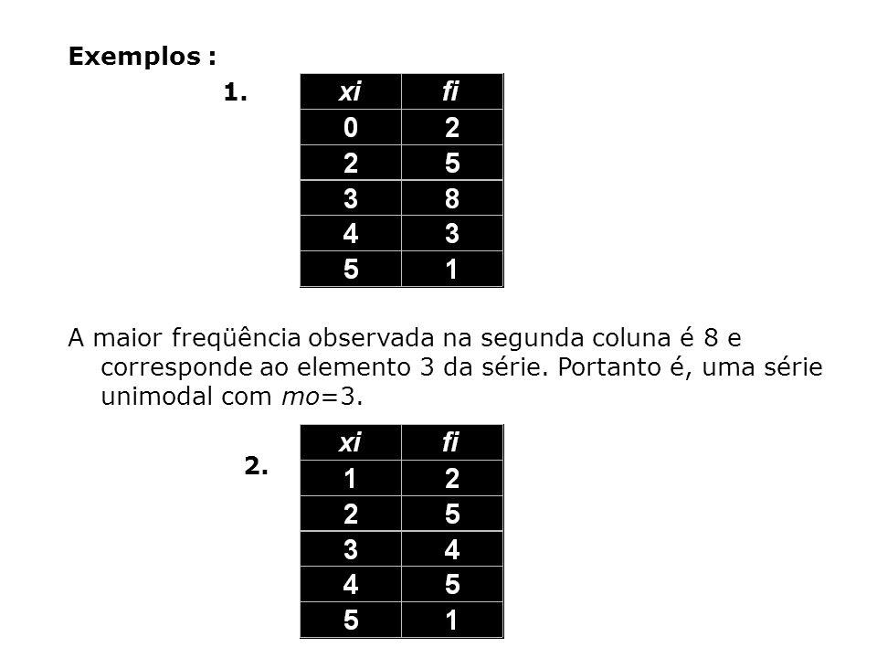 O segmento de reta unindo os pontos A e B intercepta o eixo horizontal no ponto P, que identifica-se como sendo a moda da distribuição.