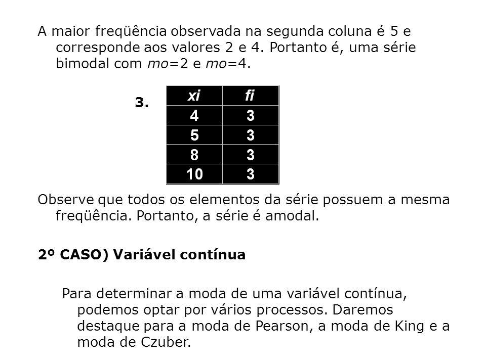 A maior freqüência observada na segunda coluna é 5 e corresponde aos valores 2 e 4.