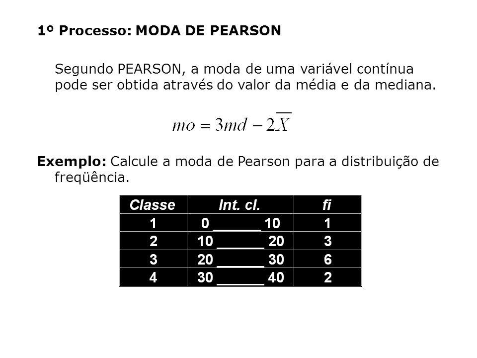 b) Fórmula de Czuber Identifica-se a classe modal e caracteriza-se o seu limite inferior Imo e seu limite superior Lmo.