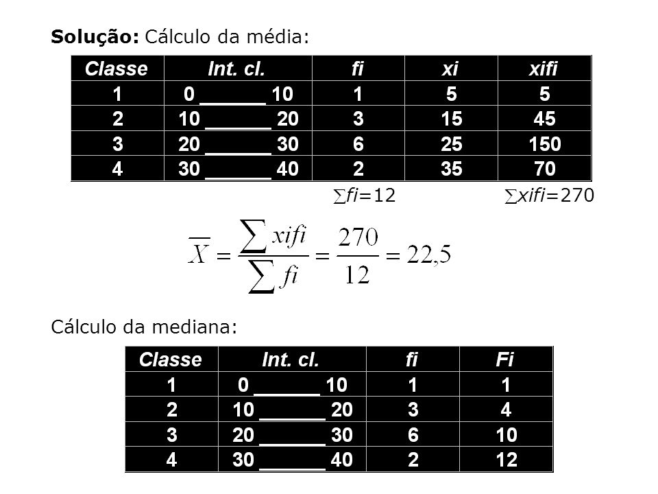 A amplitude do intervalo de classe é h e está dividida em duas partes.
