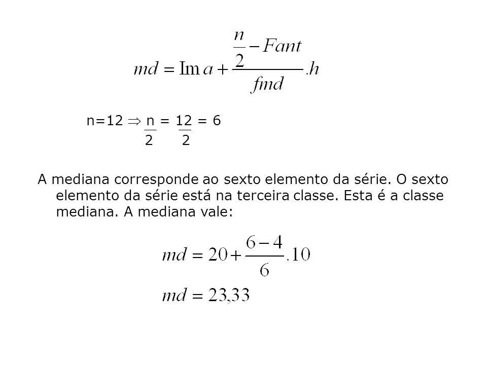 n=12  n = 12 = 6 2 2 A mediana corresponde ao sexto elemento da série.