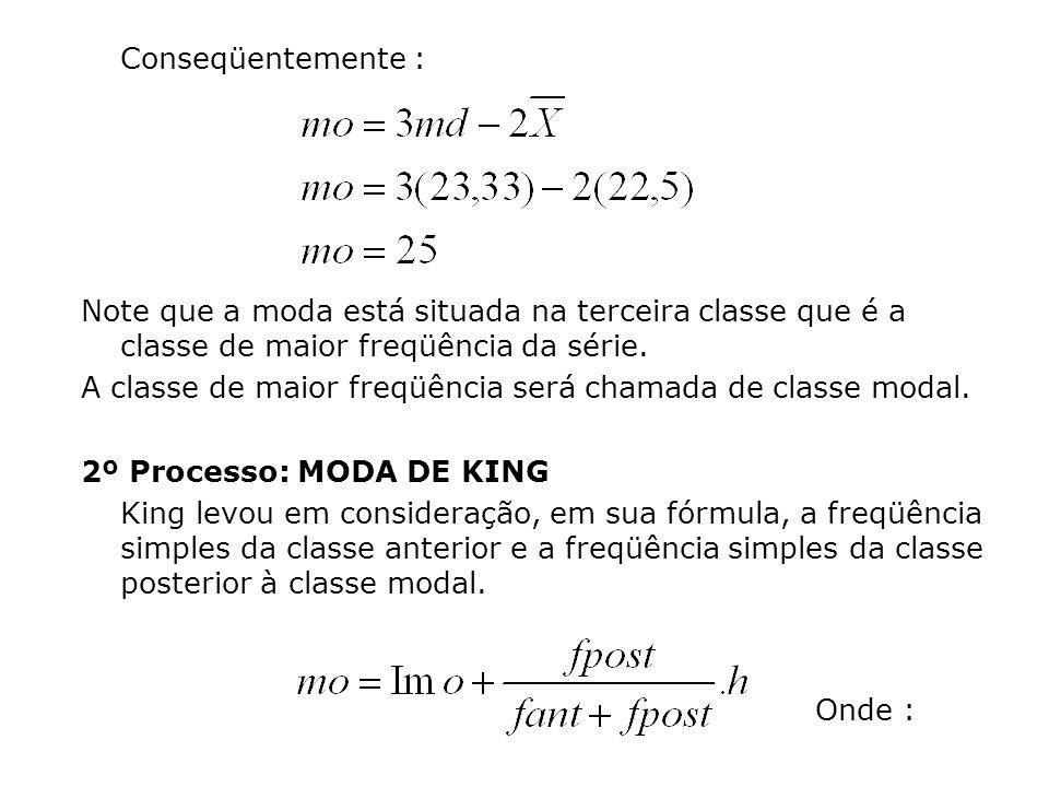 Imo - limite inferior da classe modal fpost- freqüência simples da classe posterior à classe modal fant - freqüência simples da classe anterior à classe modal h - amplitude do intervalo de classe Exemplo: Calcule a moda de King para a distribuição: Solução: A classe modal é a de maior freqüência, portanto, é a terceira classe e a moda vale: Interpretação: 24 é o valor mais freqüente nesta distribuição