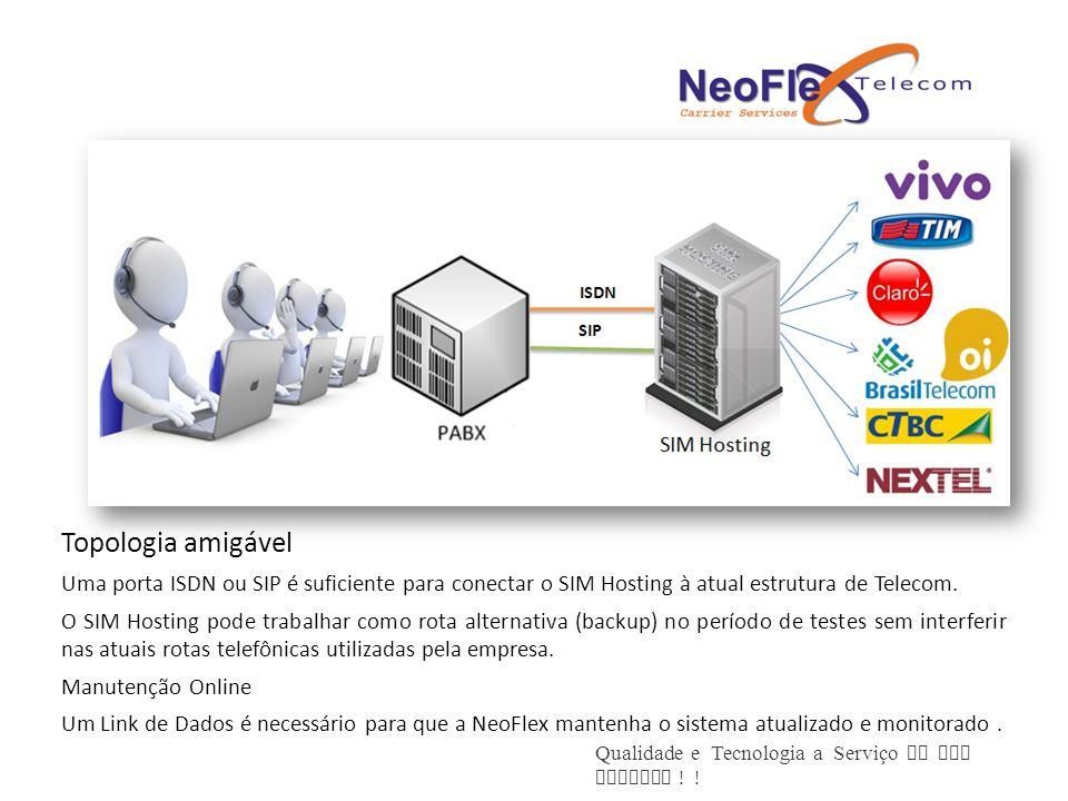 Qualidade e Tecnologia a Serviço de sua Empresa ! ! Topologia amigável Uma porta ISDN ou SIP é suficiente para conectar o SIM Hosting à atual estrutur