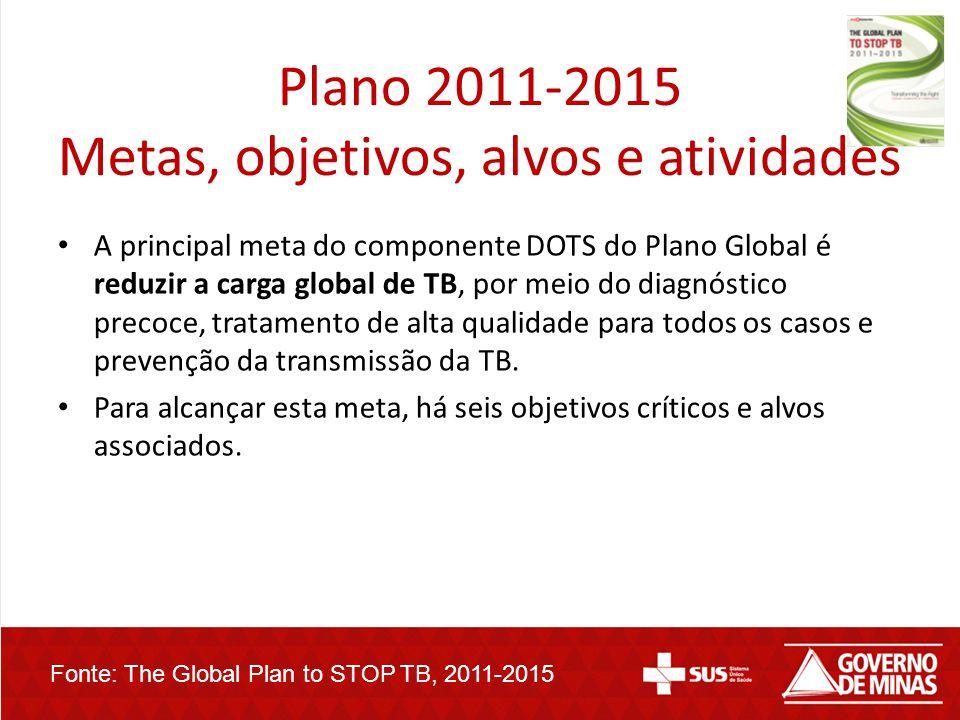 Plano 2011-2015 Metas, objetivos, alvos e atividades A principal meta do componente DOTS do Plano Global é reduzir a carga global de TB, por meio do d