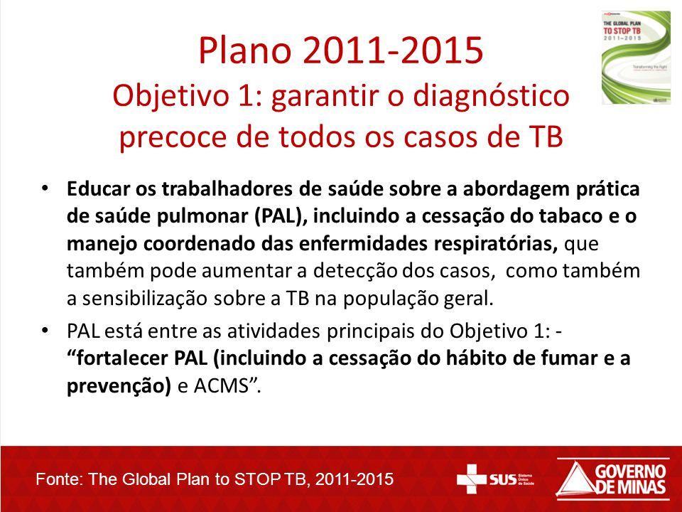 Plano 2011-2015 Objetivo 1: garantir o diagnóstico precoce de todos os casos de TB Educar os trabalhadores de saúde sobre a abordagem prática de saúde