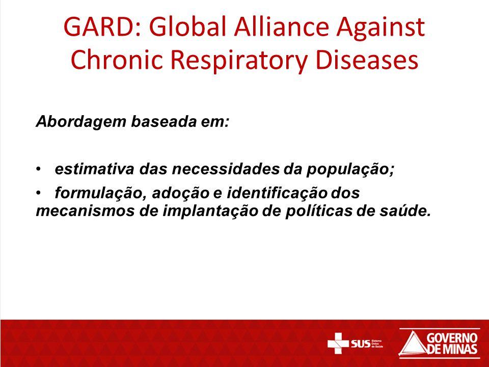 GARD: Global Alliance Against Chronic Respiratory Diseases Abordagem baseada em: estimativa das necessidades da população; formulação, adoção e identi