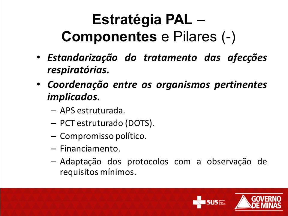 Estratégia PAL – Componentes e Pilares (-) Estandarização do tratamento das afecções respiratórias. Coordenação entre os organismos pertinentes implic