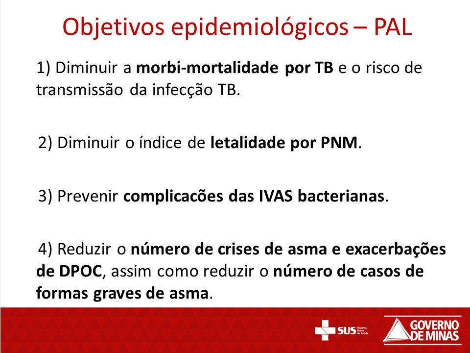 Objetivos epidemiológicos – PAL 1) Diminuir a morbi-mortalidade por TB e o risco de transmissão da infecção TB. 2) Diminuir o índice de letalidade por