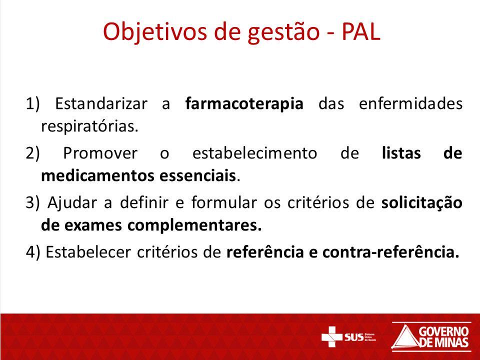 1) Estandarizar a farmacoterapia das enfermidades respiratórias. 2) Promover o estabelecimento de listas de medicamentos essenciais. 3) Ajudar a defin