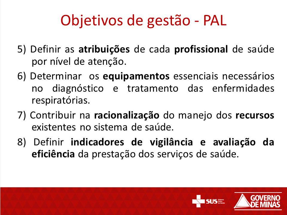 5) Definir as atribuições de cada profissional de saúde por nível de atenção. 6) Determinar os equipamentos essenciais necessários no diagnóstico e tr