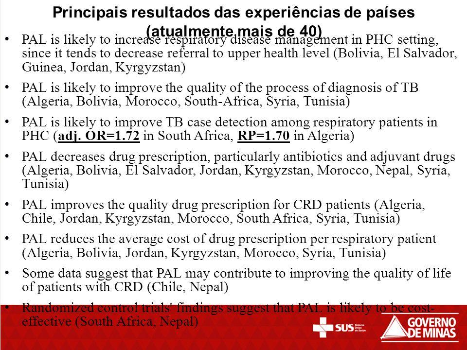 Principais resultados das experiências de países (atualmente mais de 40) PAL is likely to increase respiratory disease management in PHC setting, sinc