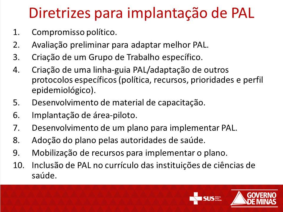 Diretrizes para implantação de PAL 1.Compromisso político. 2.Avaliação preliminar para adaptar melhor PAL. 3.Criação de um Grupo de Trabalho específic