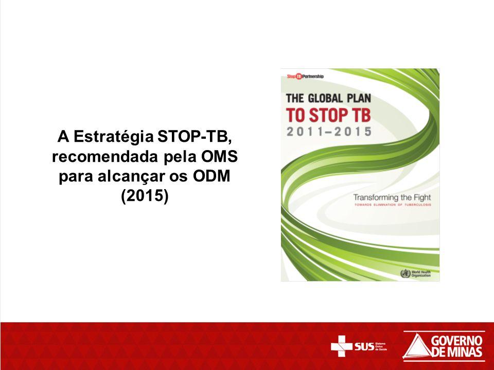 A Estratégia STOP-TB, recomendada pela OMS para alcançar os ODM (2015)