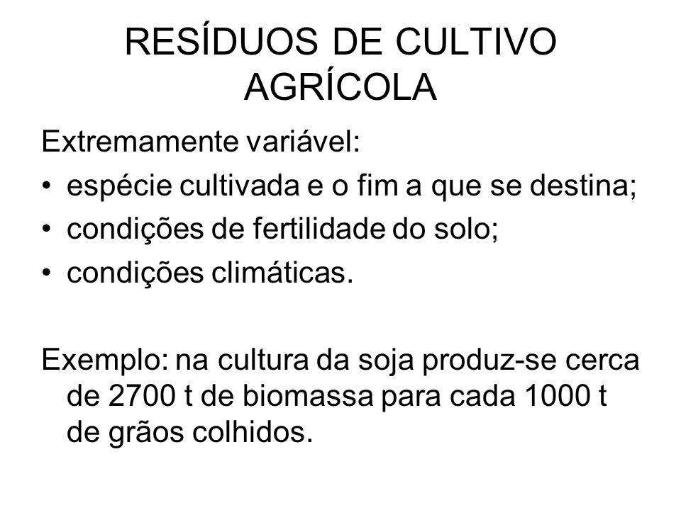 RESÍDUOS DE CULTIVO AGRÍCOLA Extremamente variável: espécie cultivada e o fim a que se destina; condições de fertilidade do solo; condições climáticas.