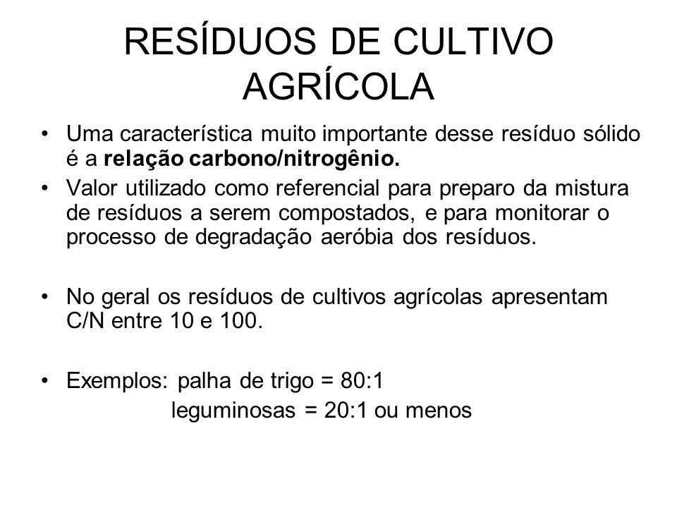 RESÍDUOS DE CULTIVO AGRÍCOLA Uma característica muito importante desse resíduo sólido é a relação carbono/nitrogênio.