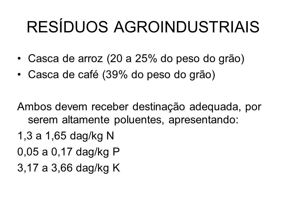 RESÍDUOS AGROINDUSTRIAIS Casca de arroz (20 a 25% do peso do grão) Casca de café (39% do peso do grão) Ambos devem receber destinação adequada, por serem altamente poluentes, apresentando: 1,3 a 1,65 dag/kg N 0,05 a 0,17 dag/kg P 3,17 a 3,66 dag/kg K