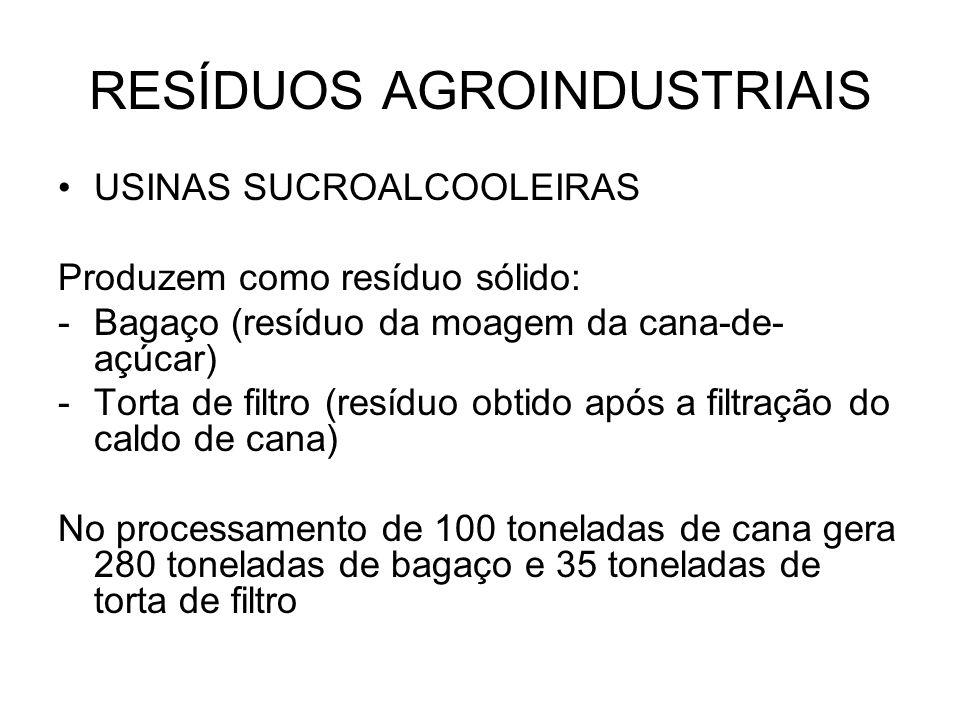 RESÍDUOS AGROINDUSTRIAIS USINAS SUCROALCOOLEIRAS Produzem como resíduo sólido: -Bagaço (resíduo da moagem da cana-de- açúcar) -Torta de filtro (resíduo obtido após a filtração do caldo de cana) No processamento de 100 toneladas de cana gera 280 toneladas de bagaço e 35 toneladas de torta de filtro